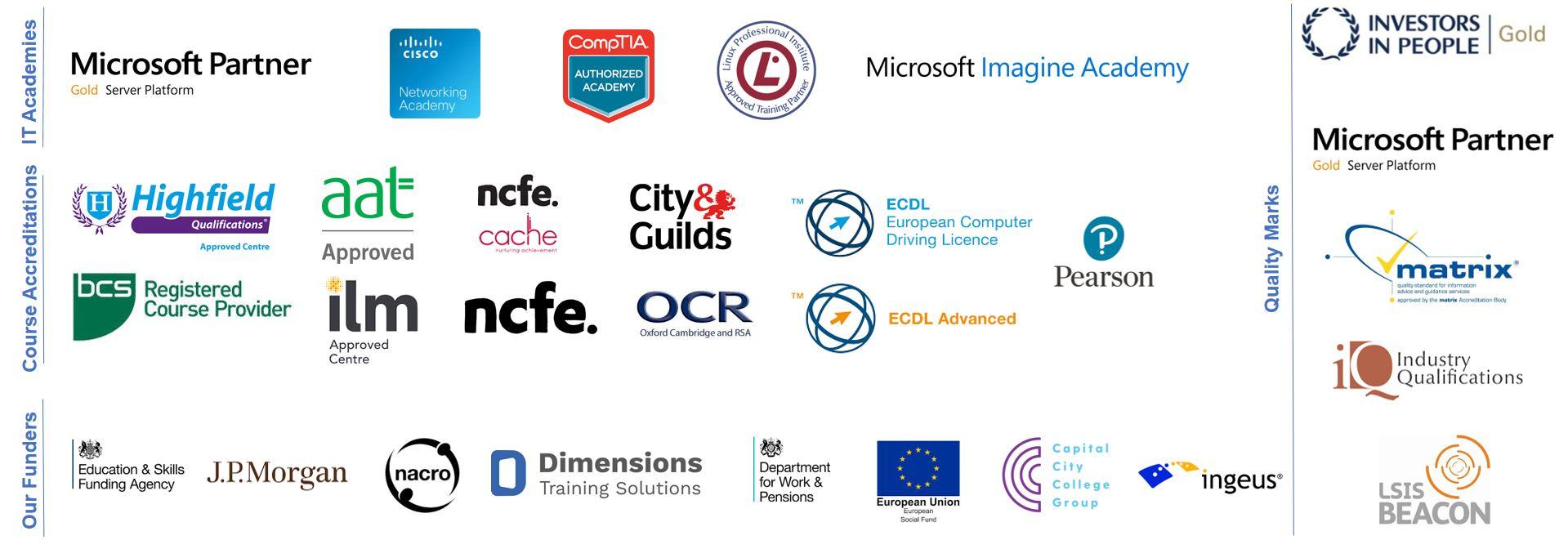 Best Training Providers London